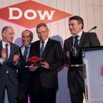 Se abrió la convocatoria para participar del Premio Dow de Innovación en Empaques 2019