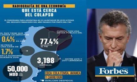 """Dura advertencia de Forbes: """"Argentina está a un paso del colapso económico"""""""