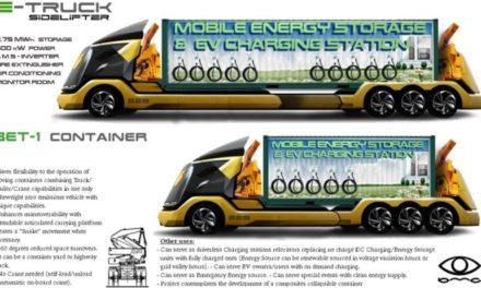 Empresa argentina presenta en Silicon Valley surtidor virtual móvil de vehículos eléctricos