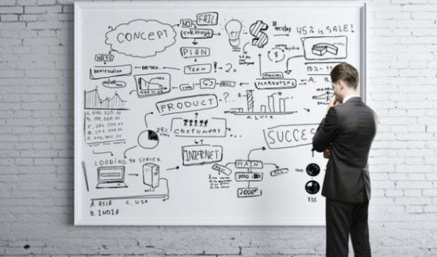 Los nueve tipos de plan de negocio que puedes necesitar
